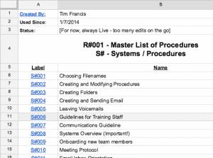 Profit Factory - Screenshot - Master List of Procedures - Sept 8 2015